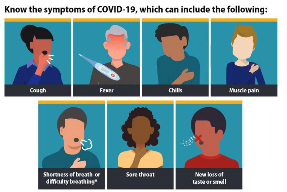 what is coronavirus symptoms and treatment