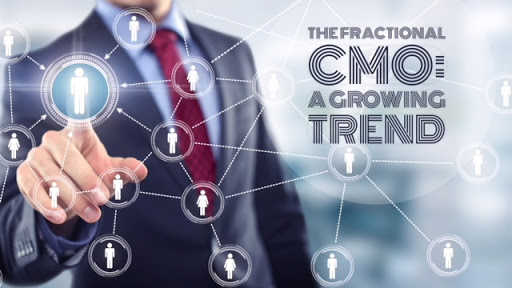 find fractional cmo